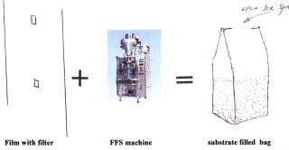 film plus machine diagram